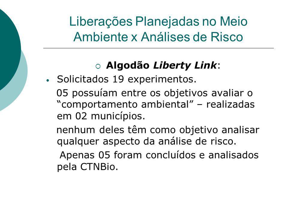 Liberações Planejadas no Meio Ambiente x Análises de Risco  Algodão Liberty Link: • Solicitados 19 experimentos. 05 possuíam entre os objetivos avali