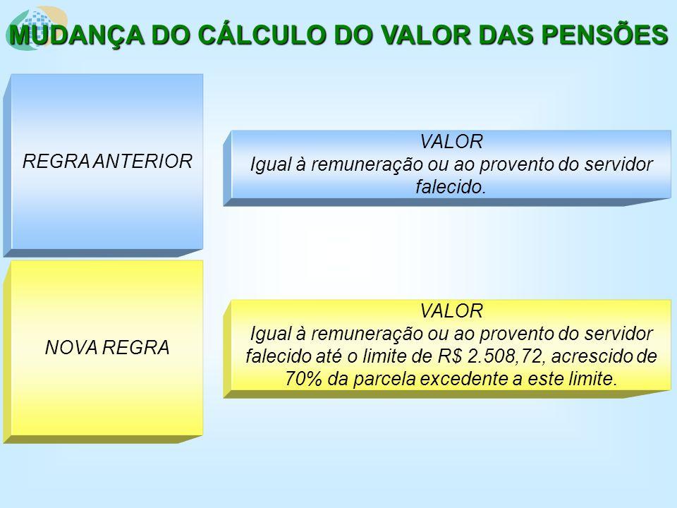 MUDANÇA DO CÁLCULO DO VALOR DAS PENSÕES VALOR Igual à remuneração ou ao provento do servidor falecido.