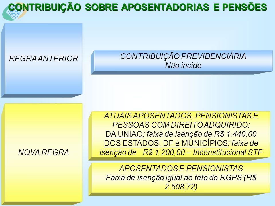 CONTRIBUIÇÃO SOBRE APOSENTADORIAS E PENSÕES CONTRIBUIÇÃO PREVIDENCIÁRIA Não incide NOVA REGRA ATUAIS APOSENTADOS, PENSIONISTAS E PESSOAS COM DIREITO ADQUIRIDO: DA UNIÃO: faixa de isenção de R$ 1.440,00 DOS ESTADOS, DF e MUNICÍPIOS: faixa de isenção de R$ 1.200,00 – Inconstitucional STF REGRA ANTERIOR APOSENTADOS E PENSIONISTAS Faixa de isenção igual ao teto do RGPS (R$ 2.508,72)