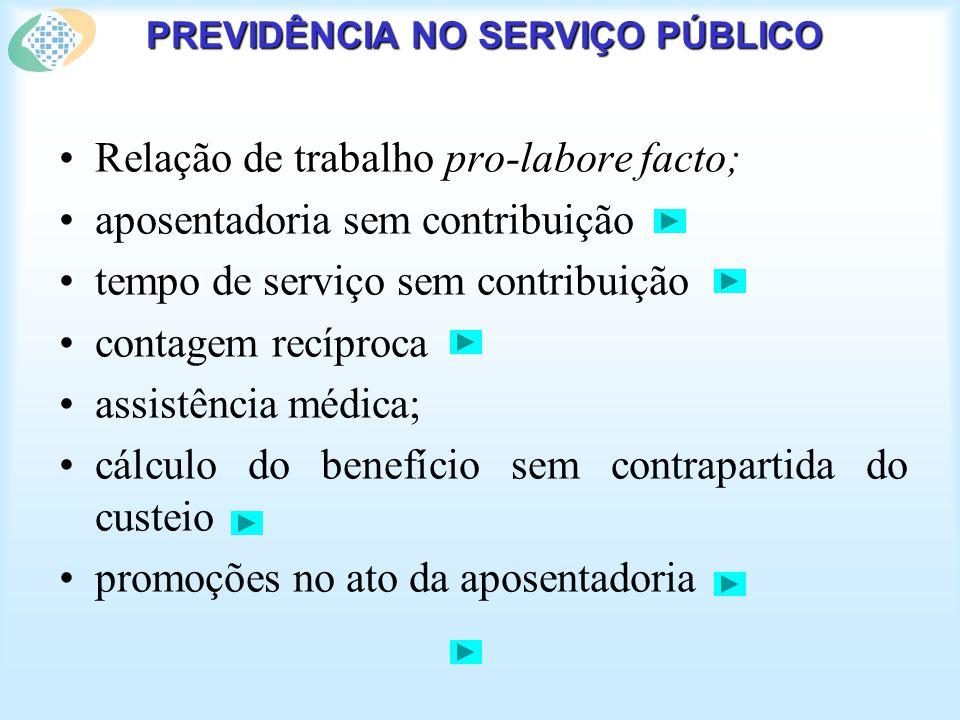 ALÍQUOTAS DE CONTRIBUIÇÃO DOS SERVIDORES CIVIS ESTATUTÁRIOS DA UNIÃO - EVOLUÇÃO HISTÓRICA - Elaboração: SPS/MPS Lei nº 8.112/90 – Art.