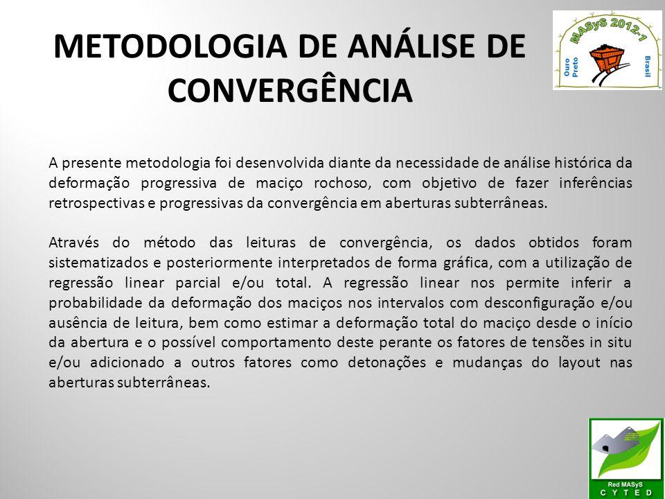METODOLOGIA DE ANÁLISE DE CONVERGÊNCIA A presente metodologia foi desenvolvida diante da necessidade de análise histórica da deformação progressiva de