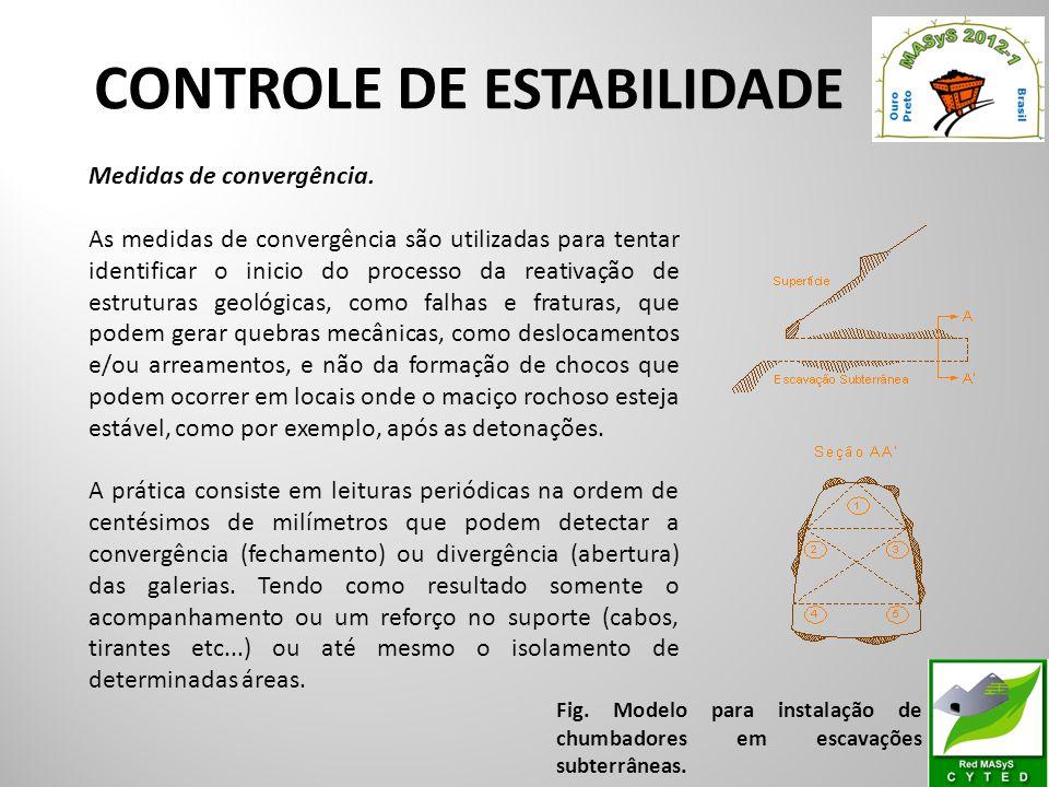 CONTROLE DE ESTABILIDADE Medidas de convergência. As medidas de convergência são utilizadas para tentar identificar o inicio do processo da reativação