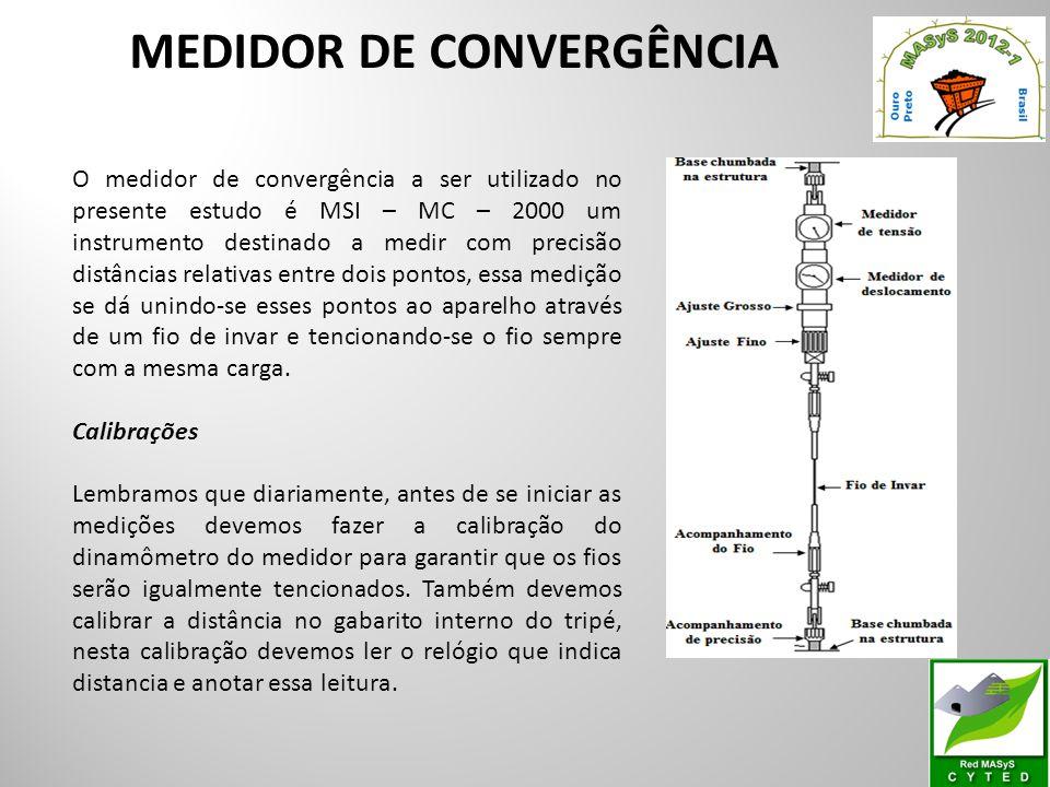 MEDIDOR DE CONVERGÊNCIA O medidor de convergência a ser utilizado no presente estudo é MSI – MC – 2000 um instrumento destinado a medir com precisão d