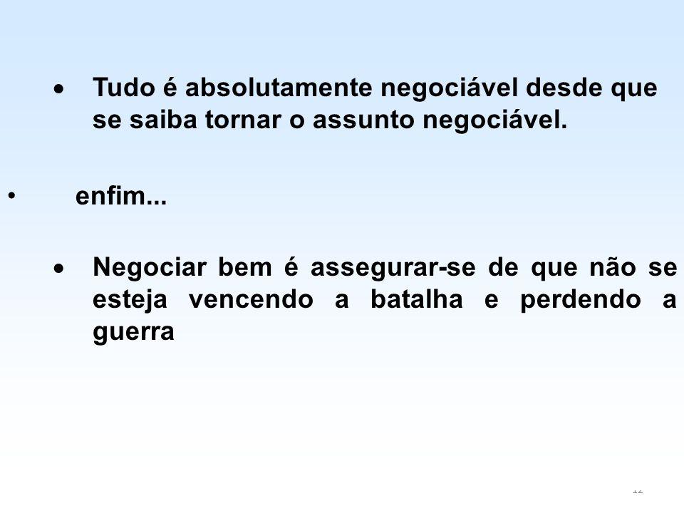 12  Tudo é absolutamente negociável desde que se saiba tornar o assunto negociável. •enfim...  Negociar bem é assegurar-se de que não se esteja venc