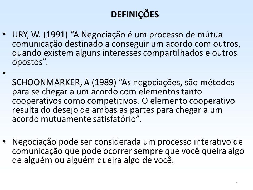 """6 DEFINIÇÕES • URY, W. (1991) """"A Negociação é um processo de mútua comunicação destinado a conseguir um acordo com outros, quando existem alguns inter"""