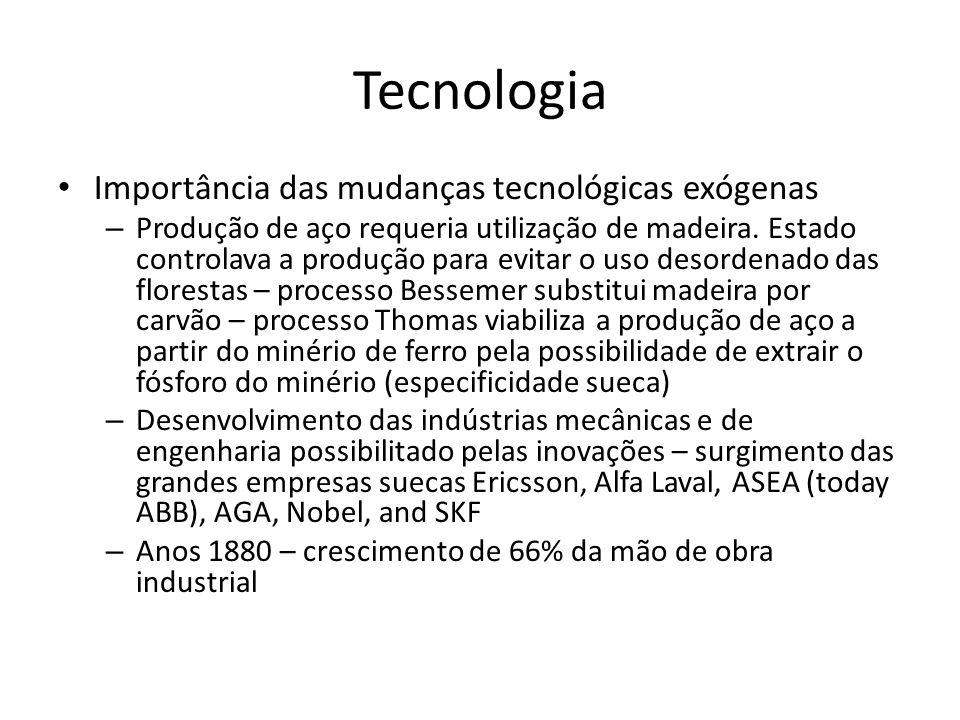 Tecnologia • Importância das mudanças tecnológicas exógenas – Produção de aço requeria utilização de madeira. Estado controlava a produção para evitar