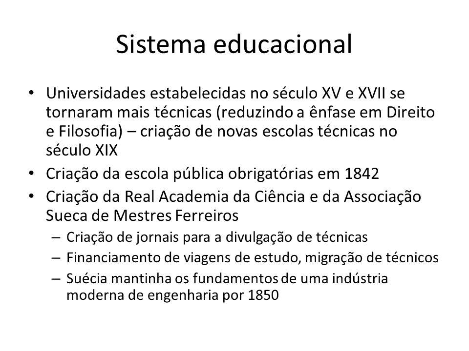 Sistema educacional • Universidades estabelecidas no século XV e XVII se tornaram mais técnicas (reduzindo a ênfase em Direito e Filosofia) – criação