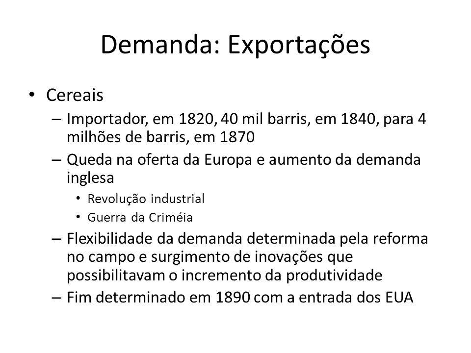 Demanda: Exportações • Cereais – Importador, em 1820, 40 mil barris, em 1840, para 4 milhões de barris, em 1870 – Queda na oferta da Europa e aumento