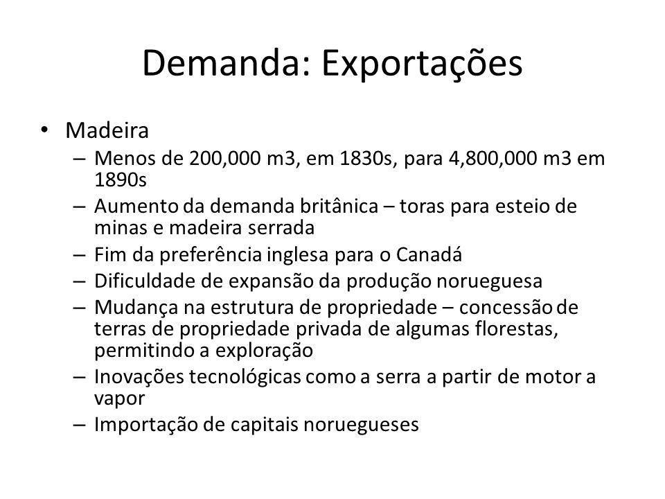 Demanda: Exportações • Madeira – Menos de 200,000 m3, em 1830s, para 4,800,000 m3 em 1890s – Aumento da demanda britânica – toras para esteio de minas