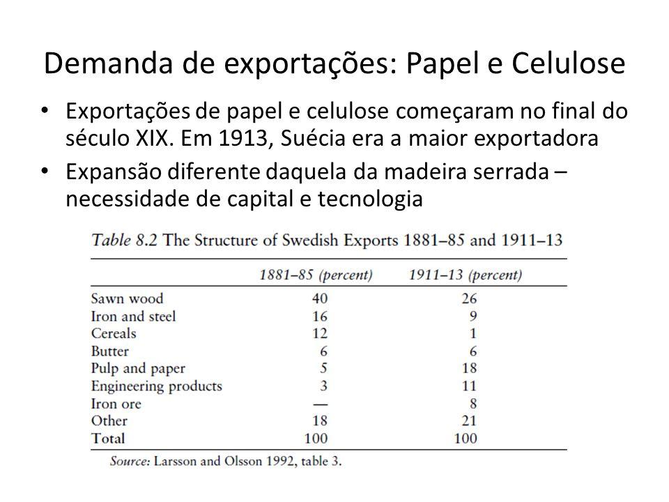 Demanda de exportações: Papel e Celulose • Exportações de papel e celulose começaram no final do século XIX. Em 1913, Suécia era a maior exportadora •