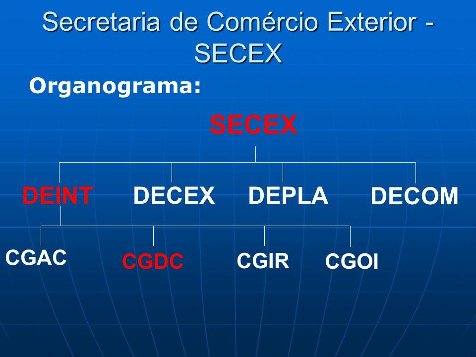 Secretaria de Comércio Exterior - SECEX SECEX DEINTDECEXDEPLA CGOI CGIR CGDC Organograma: DECOM CGAC