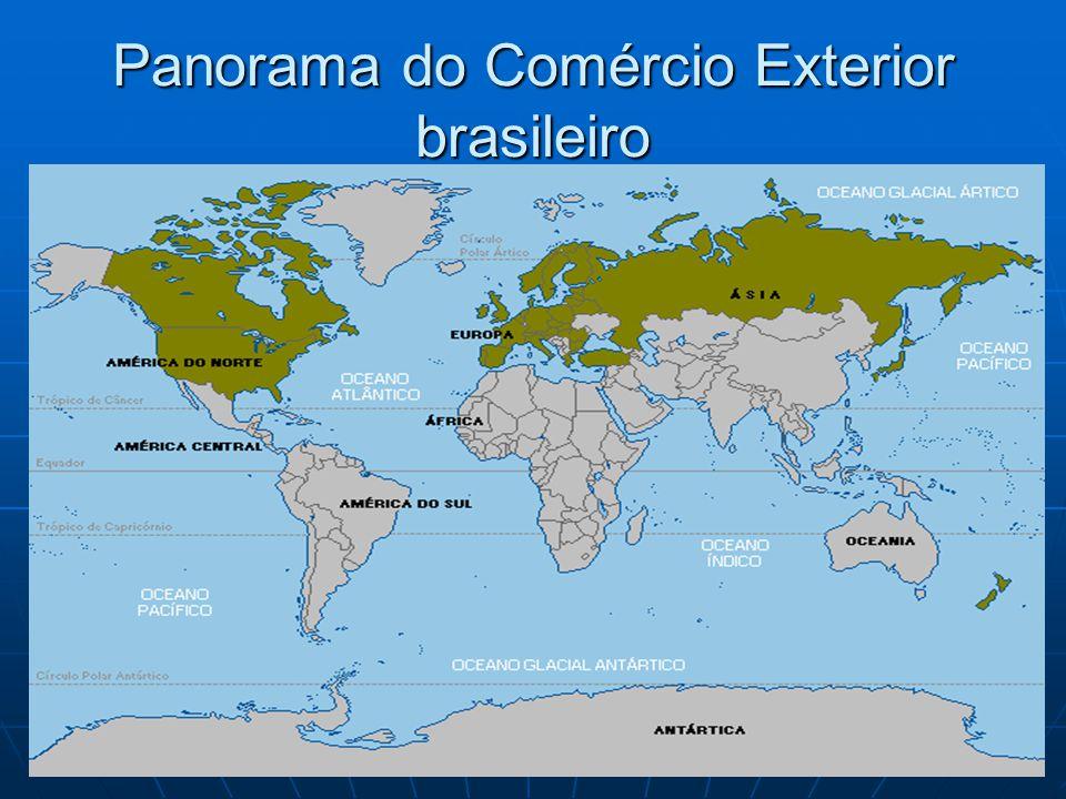 Panorama do Comércio Exterior brasileiro