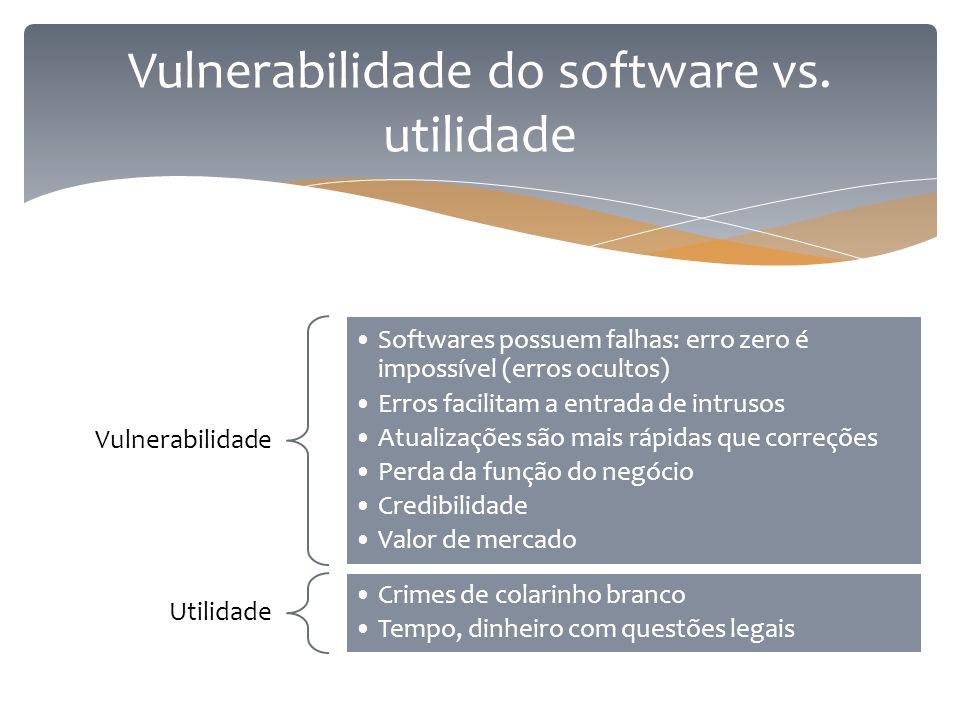 Vulnerabilidade •Softwares possuem falhas: erro zero é impossível (erros ocultos) •Erros facilitam a entrada de intrusos •Atualizações são mais rápida