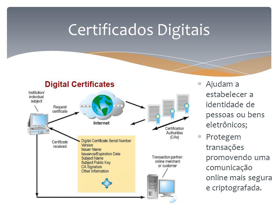 Certificados Digitais  Ajudam a estabelecer a identidade de pessoas ou bens eletrônicos;  Protegem transações promovendo uma comunicação online mais
