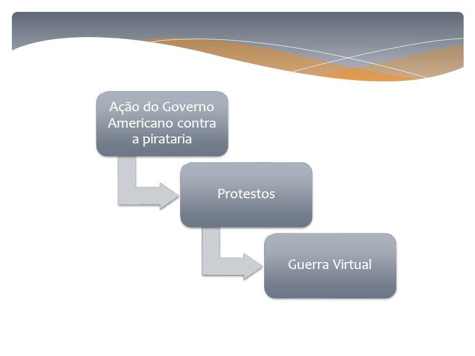 Ação do Governo Americano contra a pirataria ProtestosGuerra Virtual