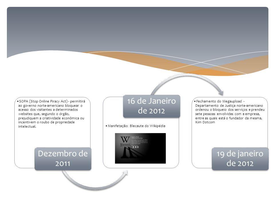•SOPA (Stop Online Piracy Act) - permitirá ao governo norte-americano bloquear o acesso dos visitantes a determinados websites que, segundo o órgão, p