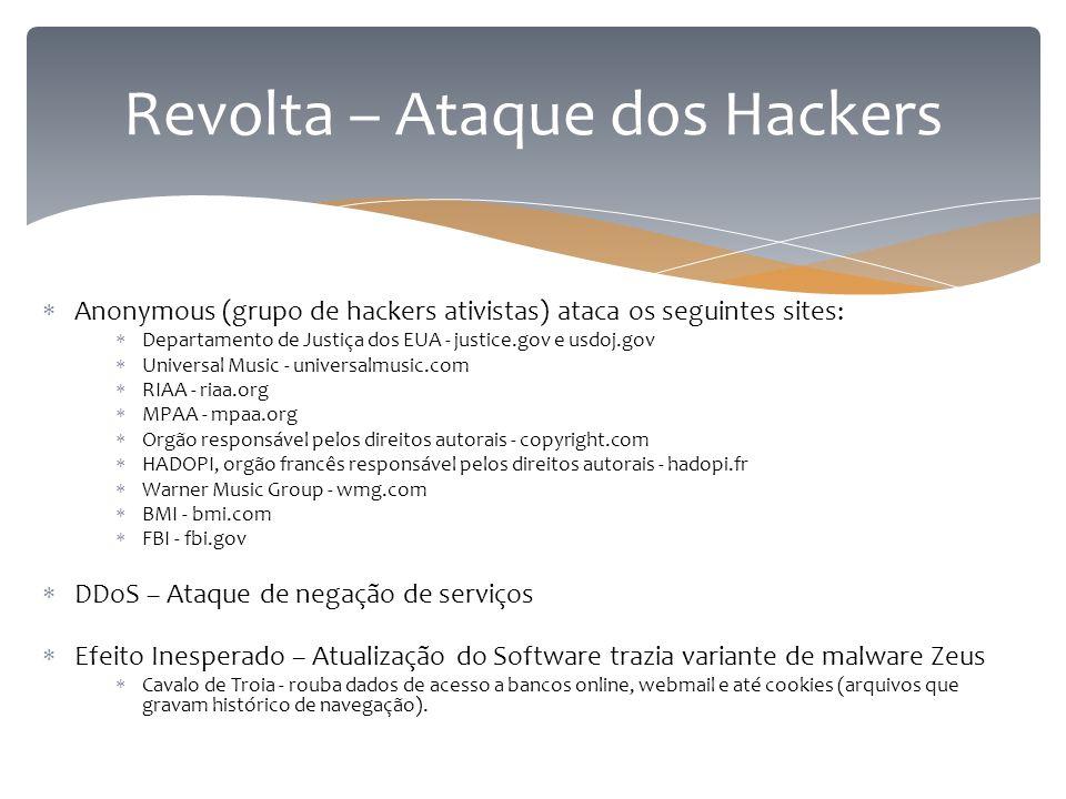  Anonymous (grupo de hackers ativistas) ataca os seguintes sites:  Departamento de Justiça dos EUA - justice.gov e usdoj.gov  Universal Music - uni