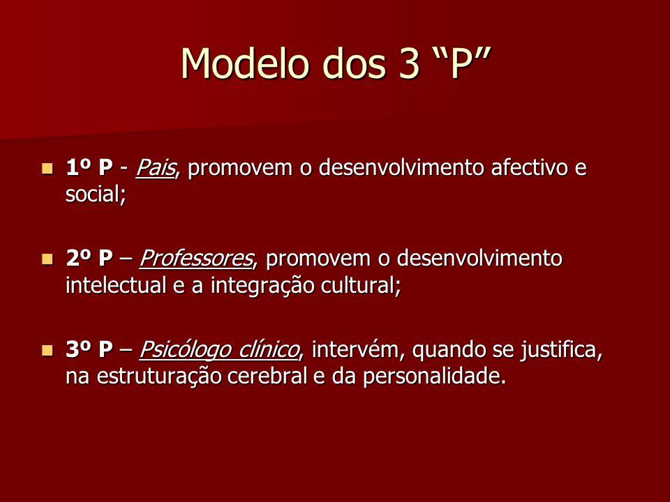 Modelo dos 3 P  1º P - Pais, promovem o desenvolvimento afectivo e social;  2º P – Professores, promovem o desenvolvimento intelectual e a integração cultural;  3º P – Psicólogo clínico, intervém, quando se justifica, na estruturação cerebral e da personalidade.