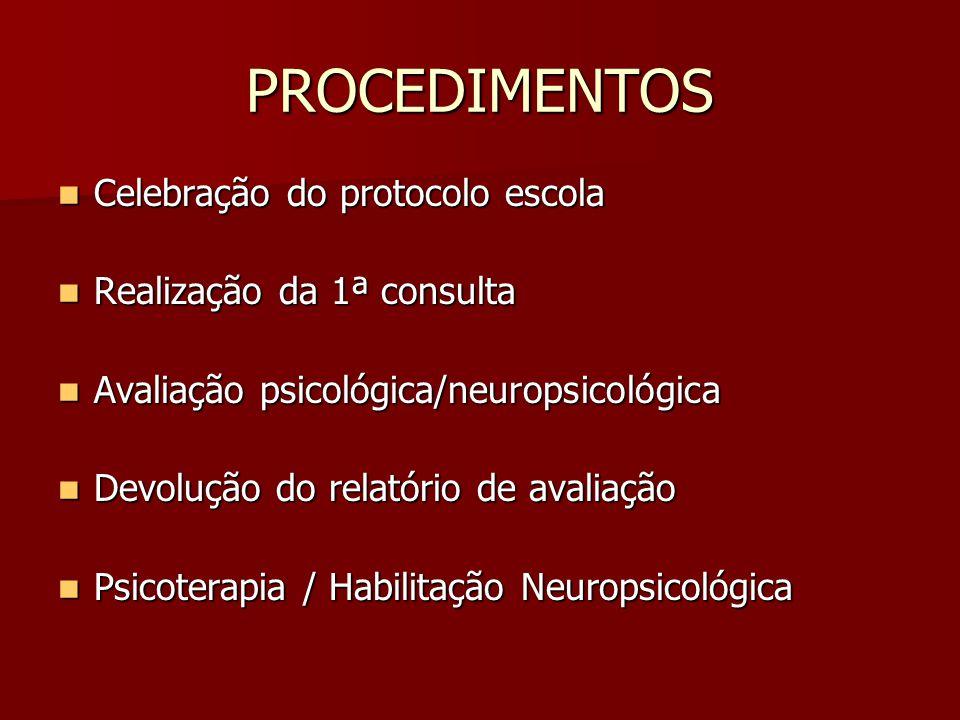 PROCEDIMENTOS  Celebração do protocolo escola  Realização da 1ª consulta  Avaliação psicológica/neuropsicológica  Devolução do relatório de avaliação  Psicoterapia / Habilitação Neuropsicológica