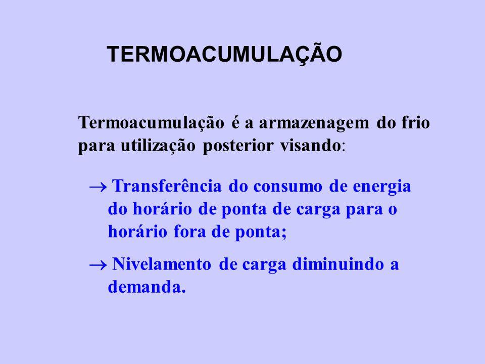 Termoacumulação é a armazenagem do frio para utilização posterior visando:  Transferência do consumo de energia do horário de ponta de carga para o h