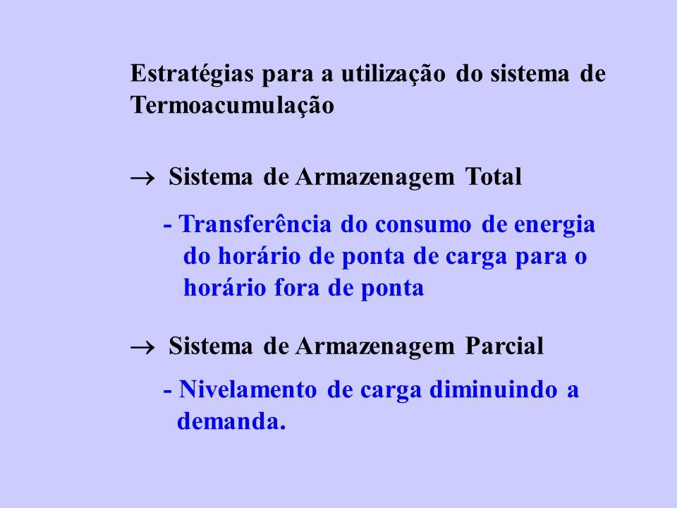  Sistema de Armazenagem Total Estratégias para a utilização do sistema de Termoacumulação  Sistema de Armazenagem Parcial - Transferência do consumo