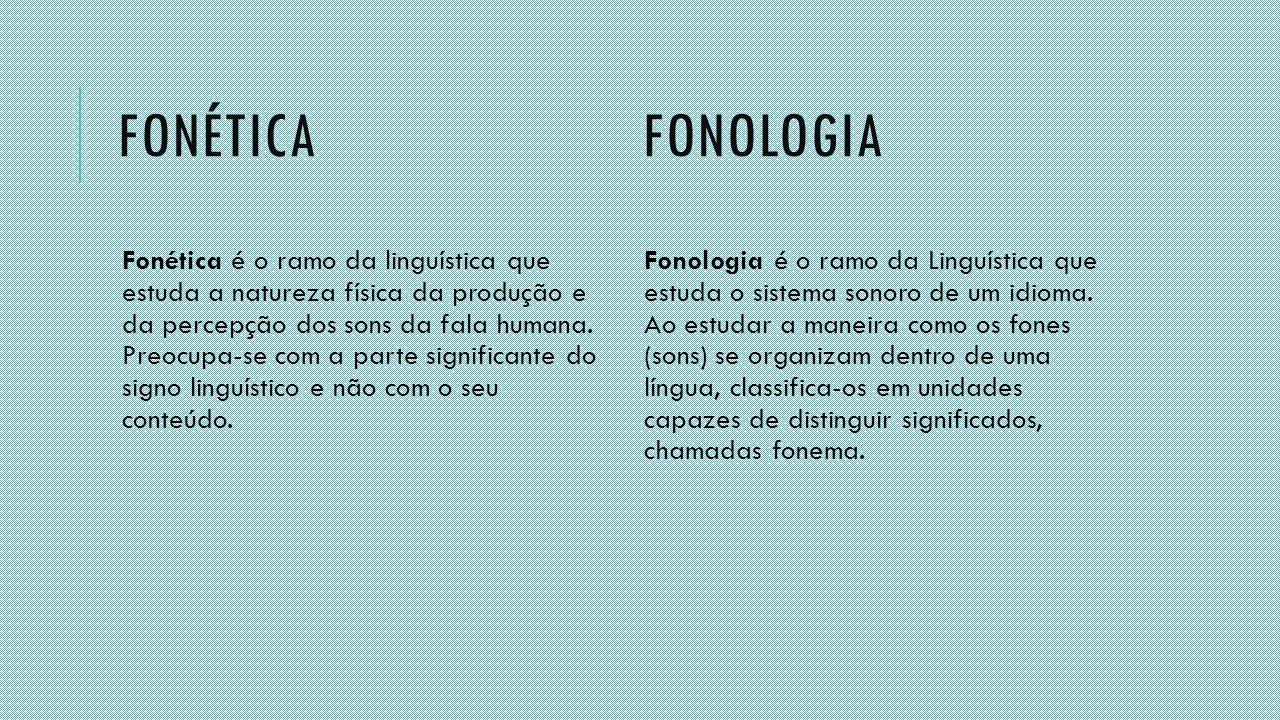 FONÉTICA FONOLOGIA Fonética é o ramo da linguística que estuda a natureza física da produção e da percepção dos sons da fala humana. Preocupa-se com a