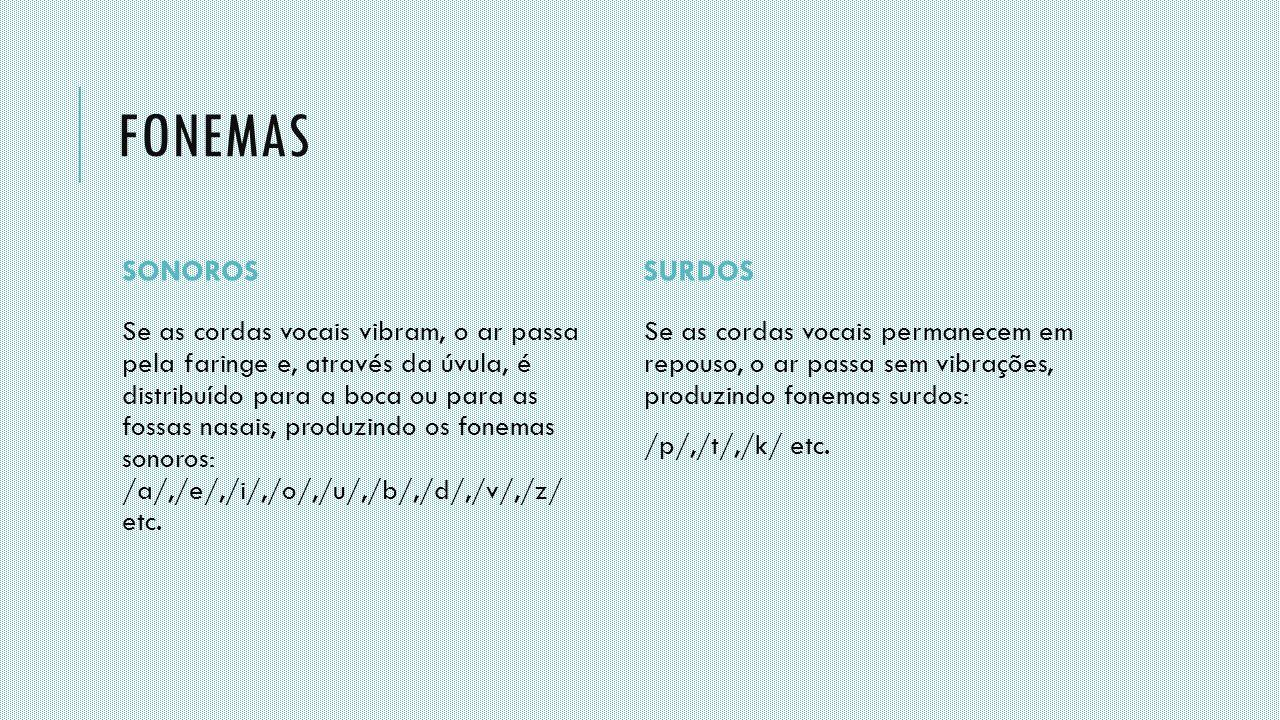 FONEMAS ORAIS O ar sai apenas pela boca, produzindo os fonemas orais: /a/,/b/,/t/,/k/ etc.