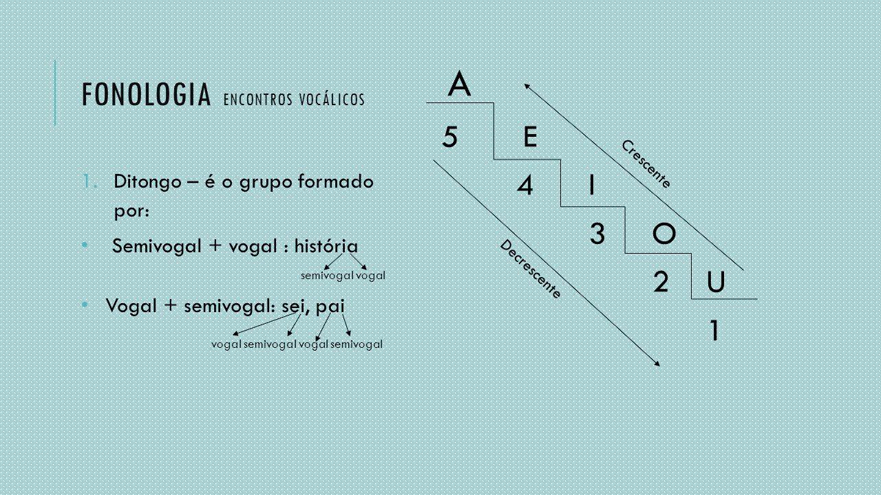 FONOLOGIA ENCONTROS VOCÁLICOS A 5 E 4 I 3 O 2 U 1 1. Ditongo – é o grupo formado por: • Semivogal + vogal : história semivogal vogal • Vogal + semivog
