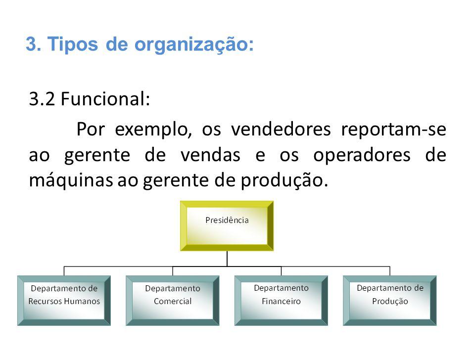 3.2 Funcional: Por exemplo, os vendedores reportam-se ao gerente de vendas e os operadores de máquinas ao gerente de produção. 3. Tipos de organização