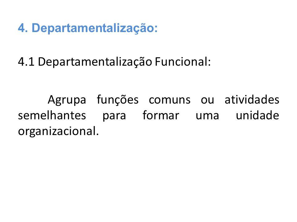 4.1 Departamentalização Funcional: Agrupa funções comuns ou atividades semelhantes para formar uma unidade organizacional. 4. Departamentalização: