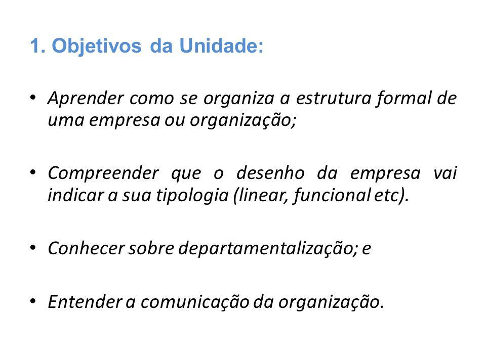 1. Objetivos da Unidade: • Aprender como se organiza a estrutura formal de uma empresa ou organização; • Compreender que o desenho da empresa vai indi