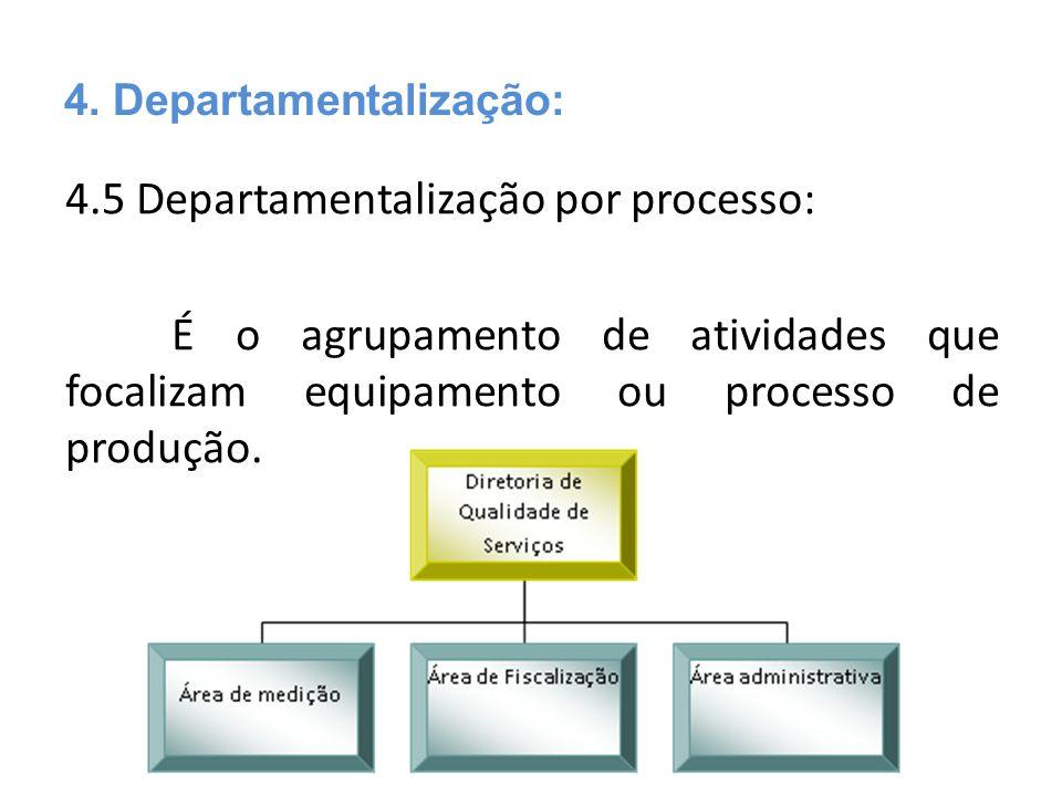4.5 Departamentalização por processo: É o agrupamento de atividades que focalizam equipamento ou processo de produção. 4. Departamentalização: