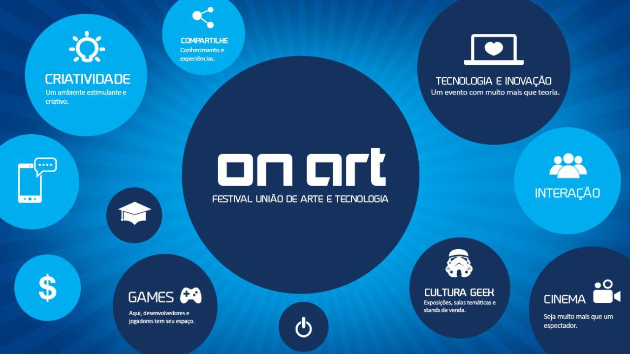Apresentação da logo nos sites e fanpages da Ilustre Arte e On Art.