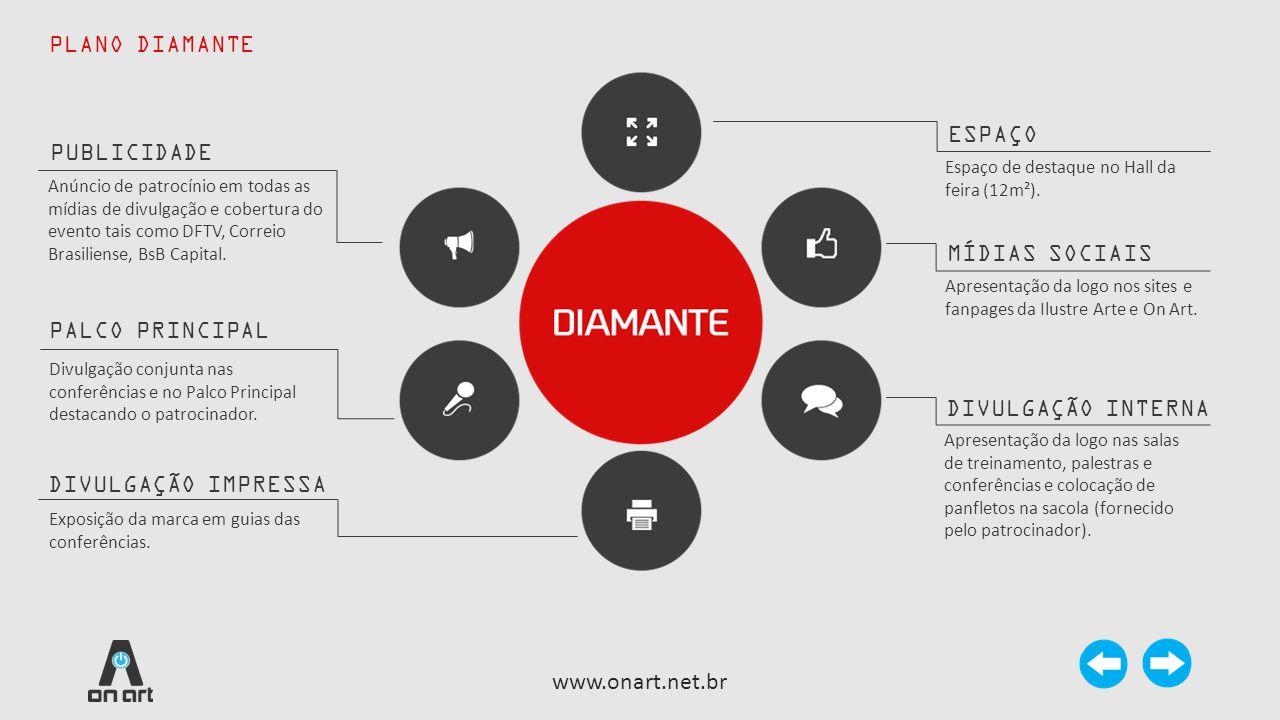 PUBLICIDADE Anúncio de patrocínio em todas as mídias de divulgação e cobertura do evento tais como DFTV, Correio Brasiliense, BsB Capital. PALCO PRINC