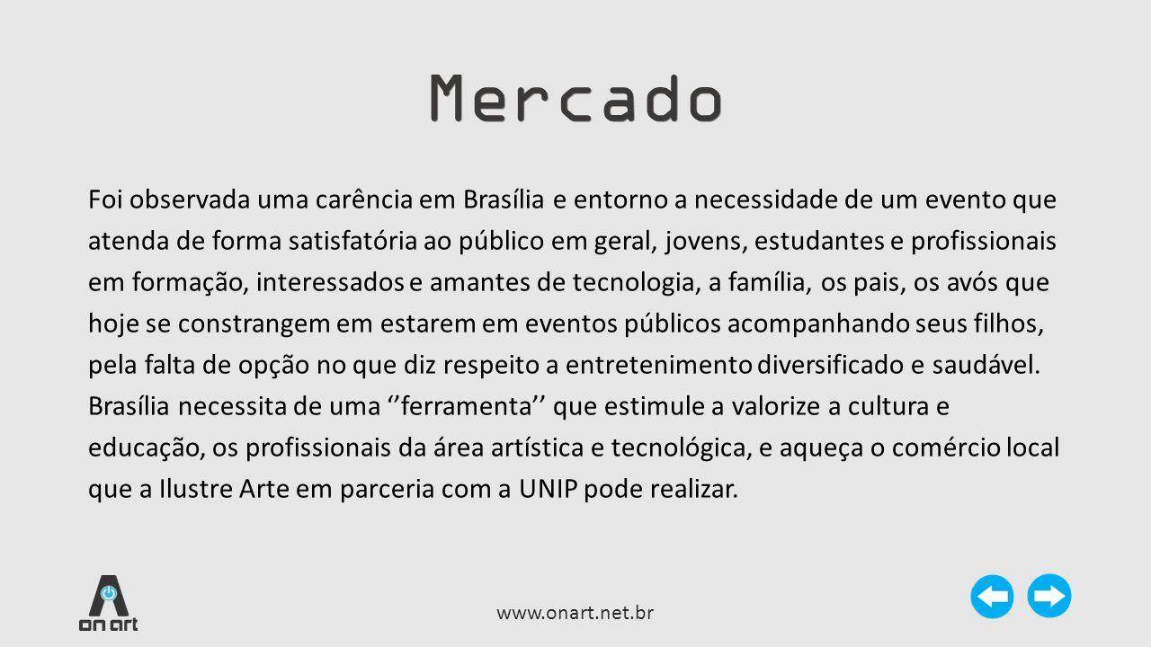 Mercado www.onart.net.br Foi observada uma carência em Brasília e entorno a necessidade de um evento que atenda de forma satisfatória ao público em ge