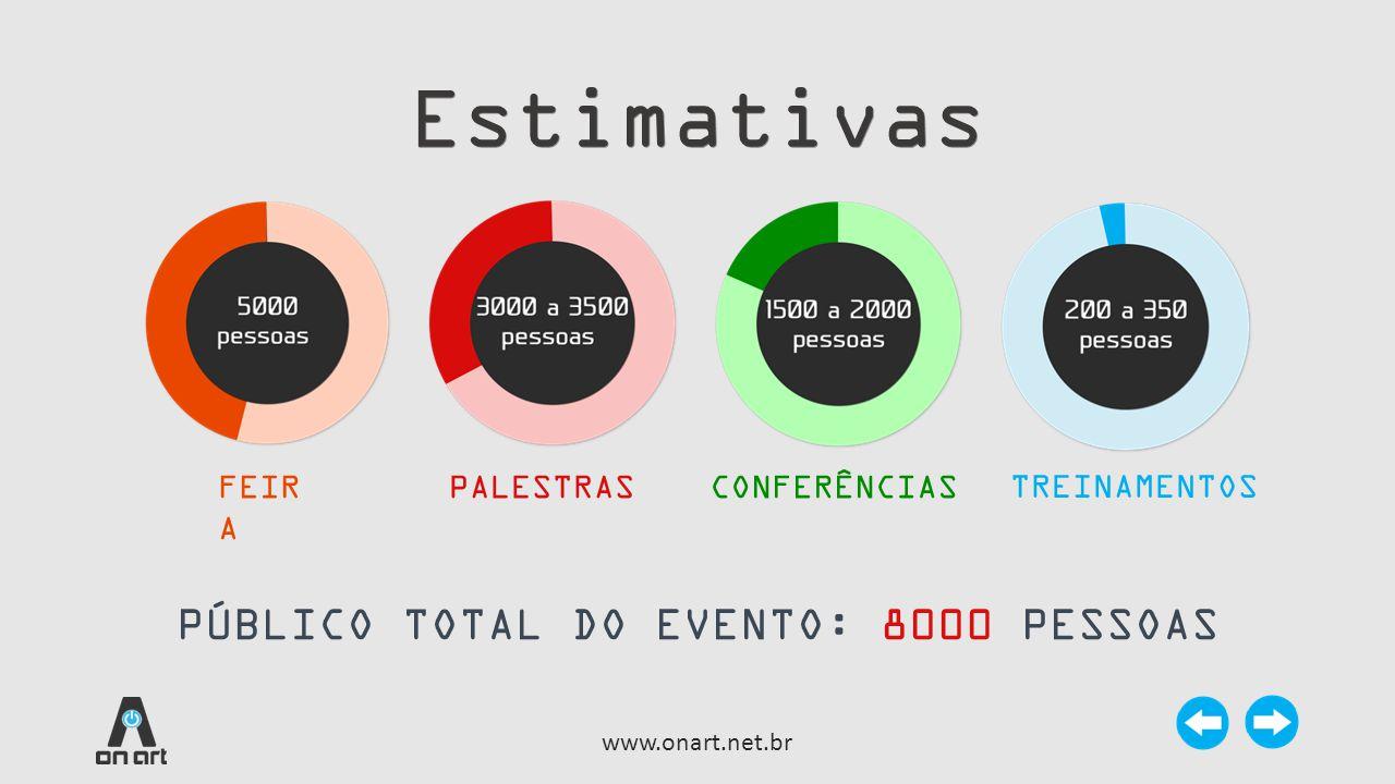 Estimativas www.onart.net.br FEIR A PALESTRASCONFERÊNCIAS TREINAMENTOS PÚBLICO TOTAL DO EVENTO: 8000 PESSOAS