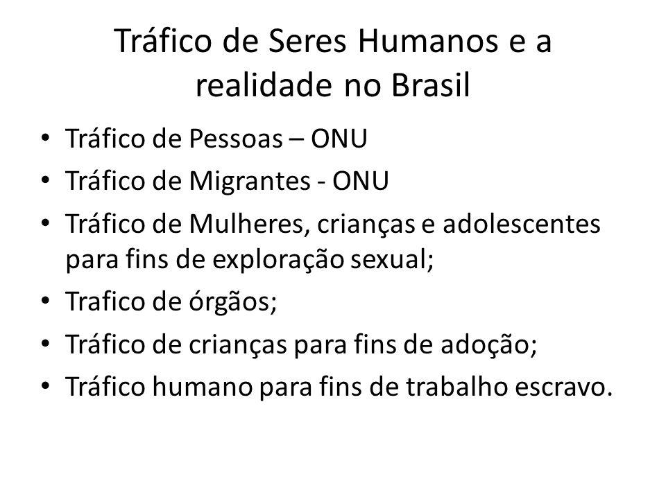 Tráfico de Seres Humanos e a realidade no Brasil • Tráfico de Pessoas – ONU • Tráfico de Migrantes - ONU • Tráfico de Mulheres, crianças e adolescente
