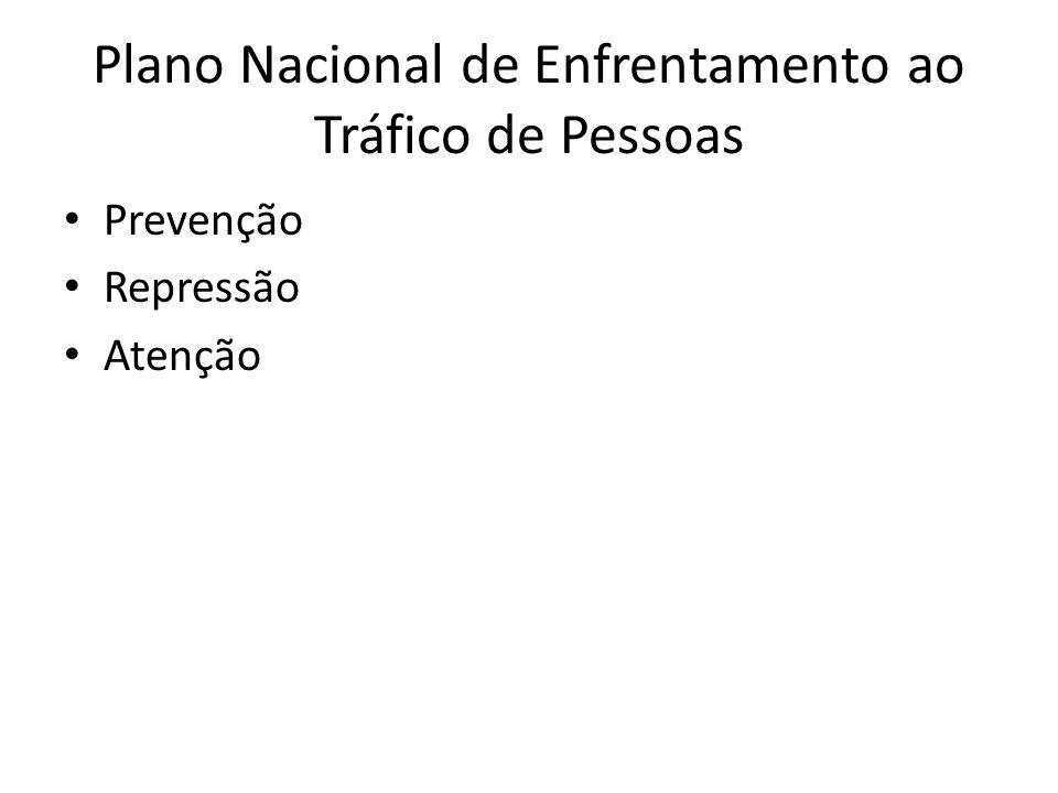 Plano Nacional de Enfrentamento ao Tráfico de Pessoas • Prevenção • Repressão • Atenção