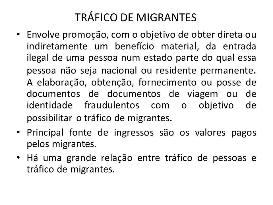 TRÁFICO DE MIGRANTES • Envolve promoção, com o objetivo de obter direta ou indiretamente um benefício material, da entrada ilegal de uma pessoa num es