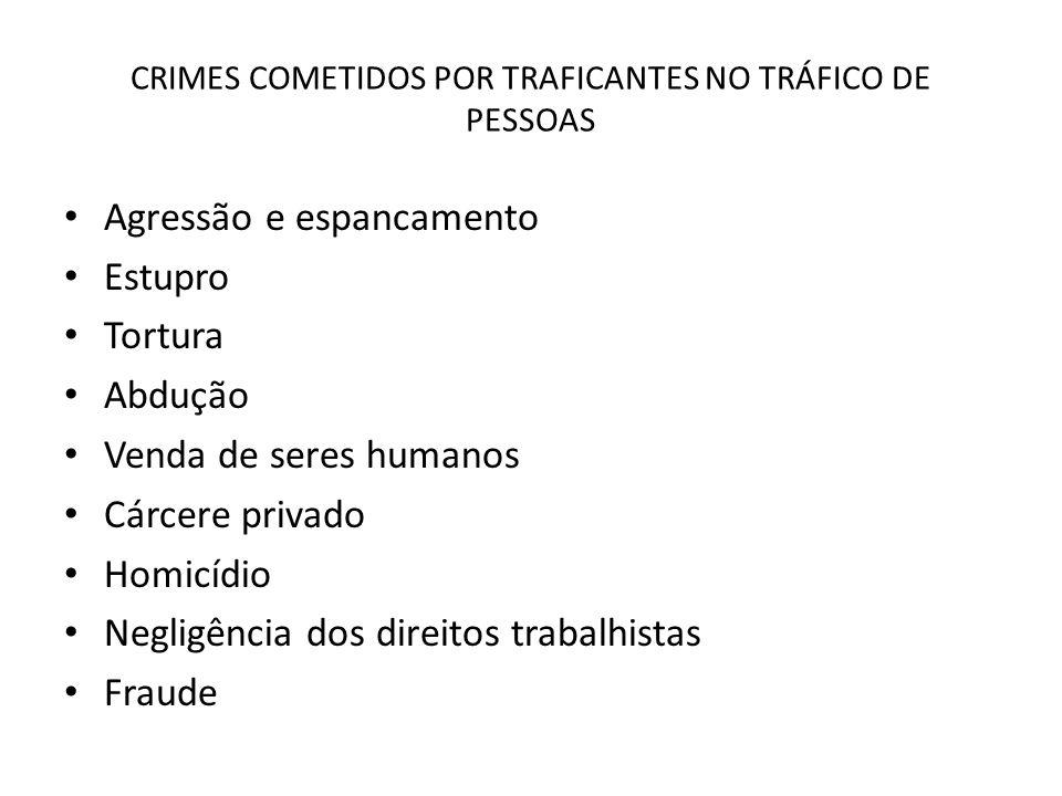 CRIMES COMETIDOS POR TRAFICANTES NO TRÁFICO DE PESSOAS • Agressão e espancamento • Estupro • Tortura • Abdução • Venda de seres humanos • Cárcere priv