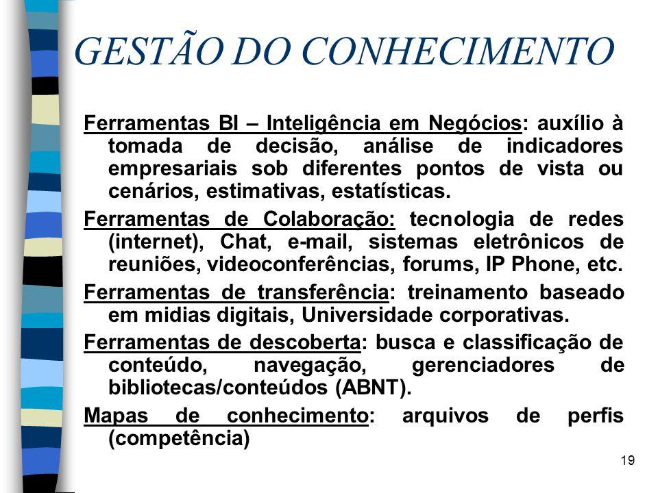 19 GESTÃO DO CONHECIMENTO FERRAMENTAS DA GC Ferramentas BI – Inteligência em Negócios: auxílio à tomada de decisão, análise de indicadores empresariai