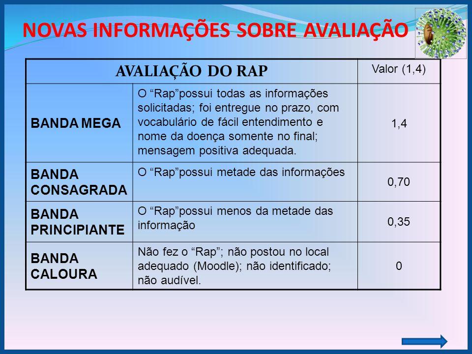 """NOVAS INFORMAÇÕES SOBRE AVALIAÇÃO AVALIAÇÃO DO RAP Valor (1,4) BANDA MEGA O """"Rap""""possui todas as informações solicitadas; foi entregue no prazo, com v"""