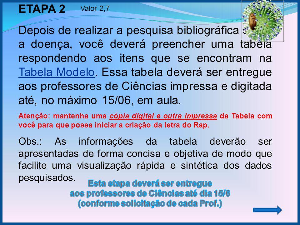 ETAPA 2 Depois de realizar a pesquisa bibliográfica sobre a doença, você deverá preencher uma tabela respondendo aos itens que se encontram na Tabela