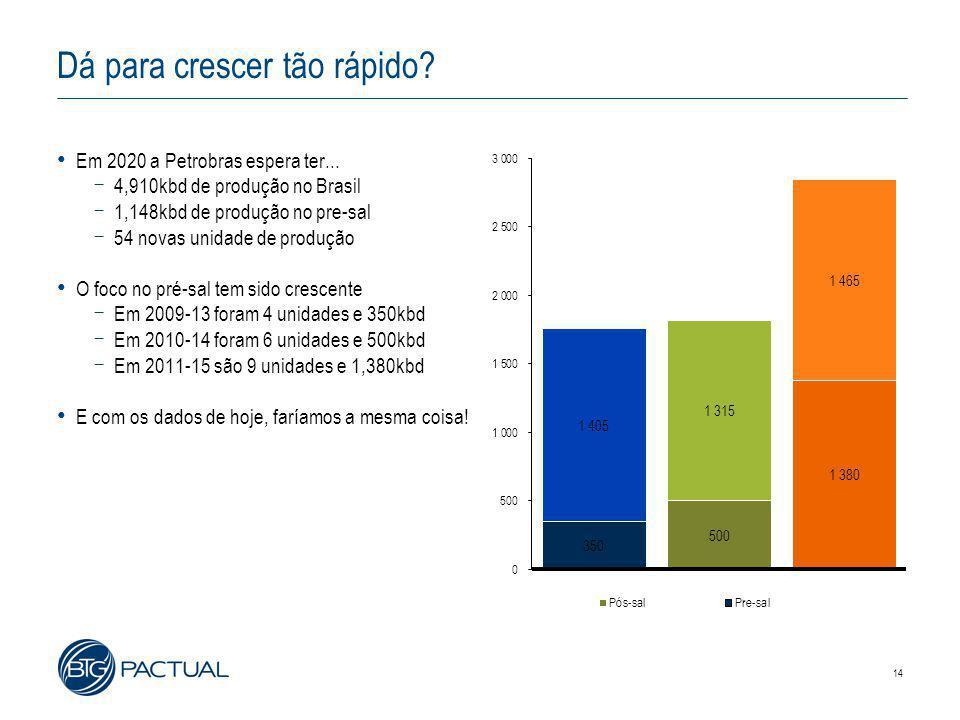 14 Dá para crescer tão rápido. • Em 2020 a Petrobras espera ter...