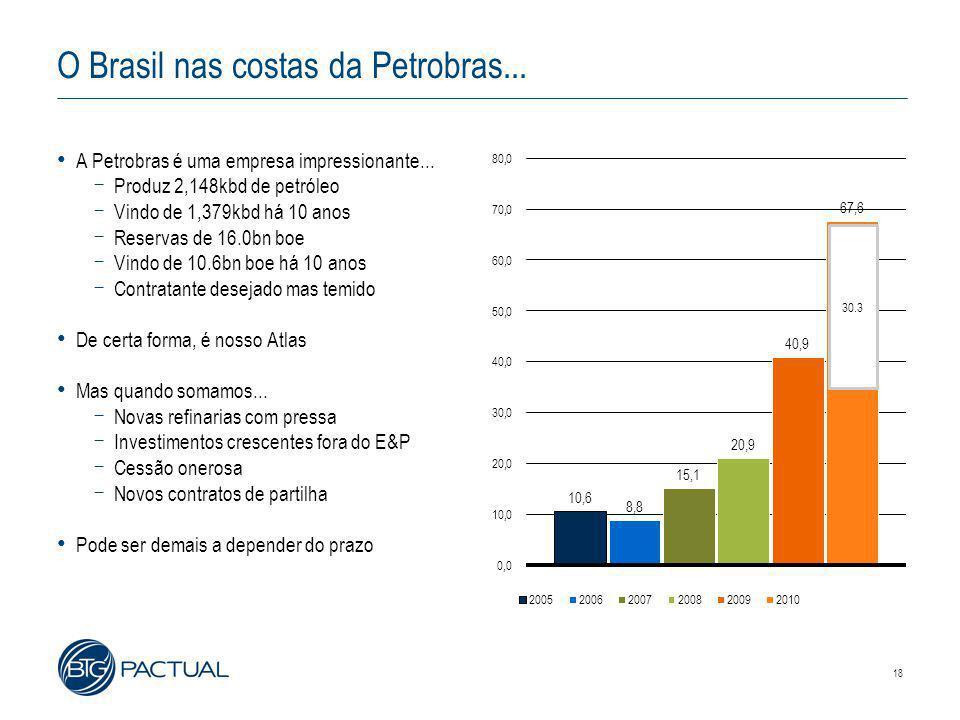 18 O Brasil nas costas da Petrobras... • A Petrobras é uma empresa impressionante...