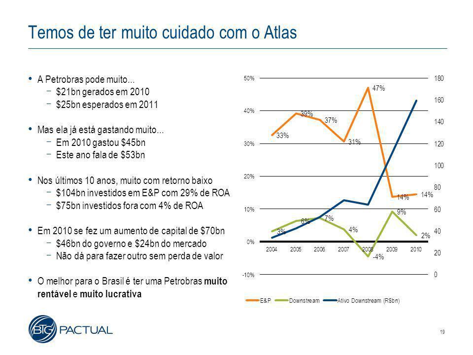 19 Temos de ter muito cuidado com o Atlas • A Petrobras pode muito...