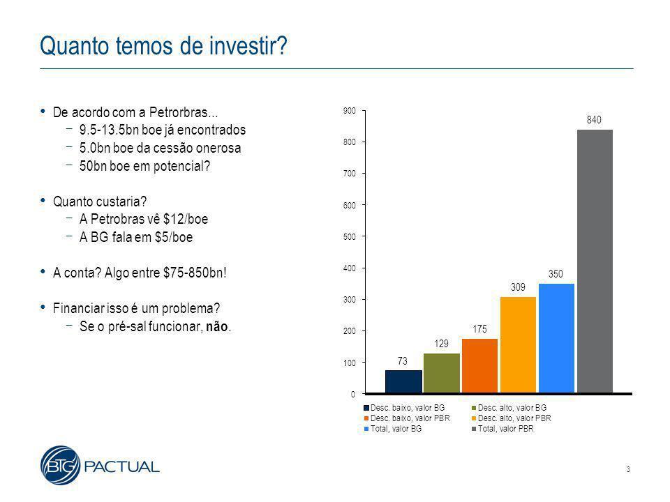 3 Quanto temos de investir. • De acordo com a Petrorbras...
