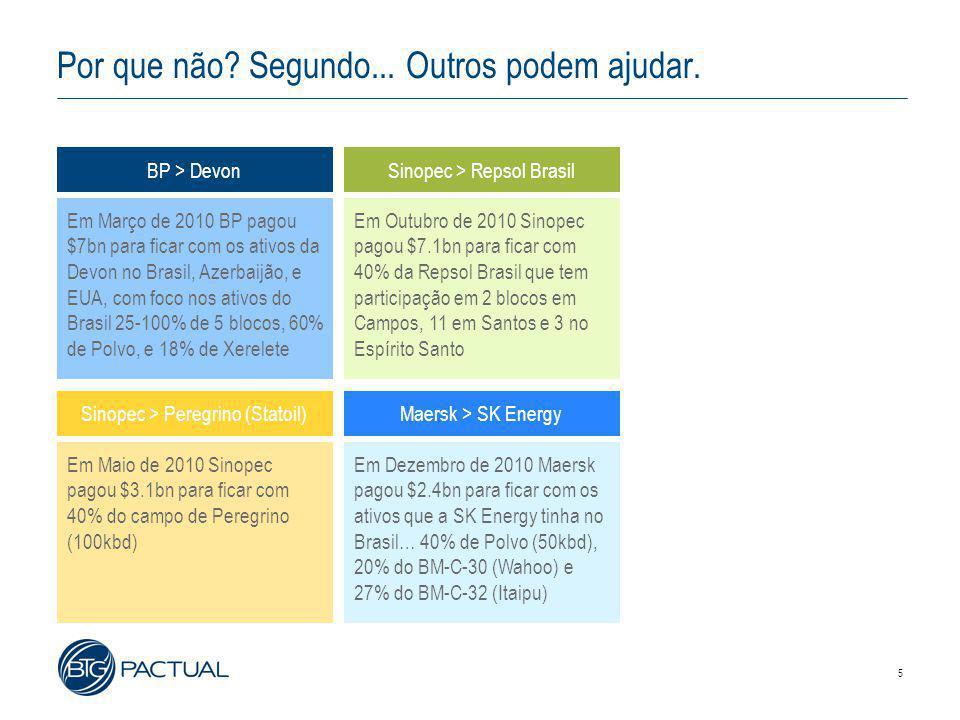 6 Agenda • A visão financeira ᅳ Quanto precisamos para desenvolver o pré-sal.