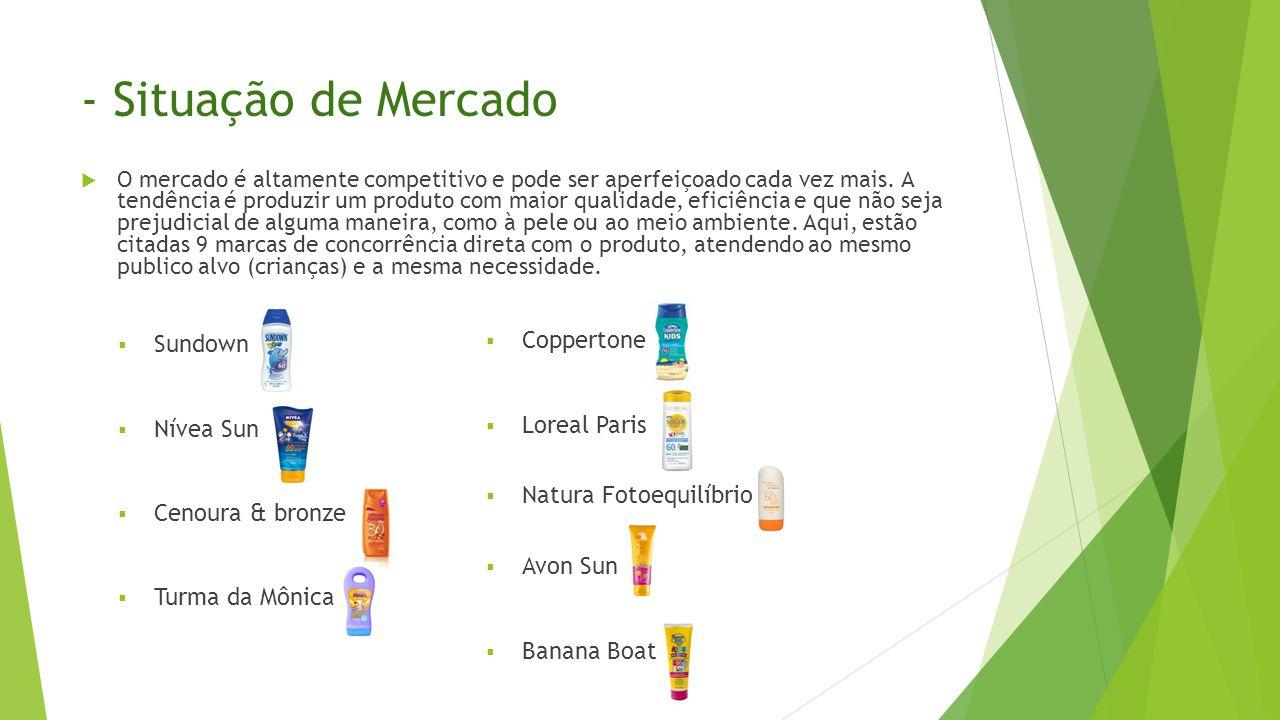  Coppertone  Loreal Paris  Natura Fotoequilíbrio  Avon Sun  Banana Boat  Sundown  Nívea Sun  Cenoura & bronze  Turma da Mônica - Situação de Mercado  O mercado é altamente competitivo e pode ser aperfeiçoado cada vez mais.