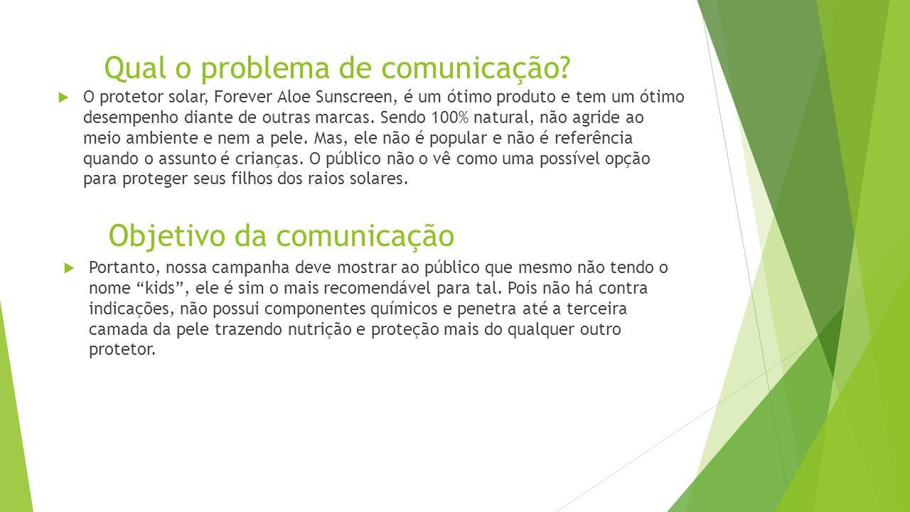 Qual o problema de comunicação?  O protetor solar, Forever Aloe Sunscreen, é um ótimo produto e tem um ótimo desempenho diante de outras marcas. Send